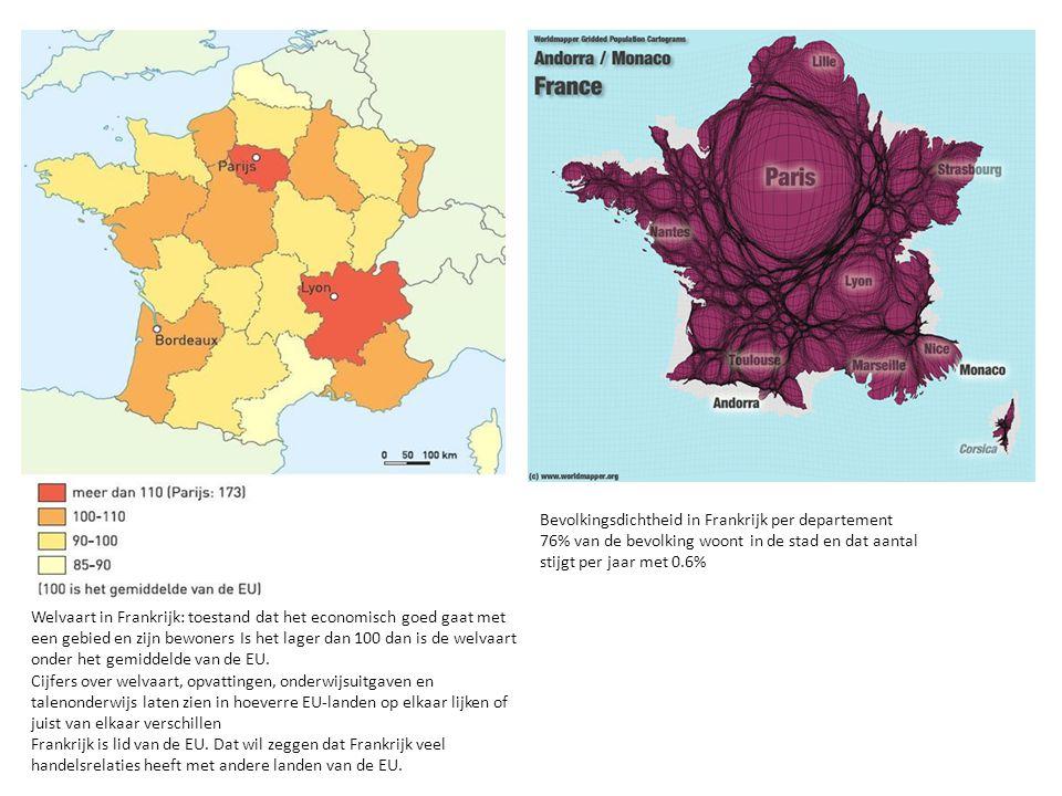 Welvaart in Frankrijk: toestand dat het economisch goed gaat met een gebied en zijn bewoners Is het lager dan 100 dan is de welvaart onder het gemidde