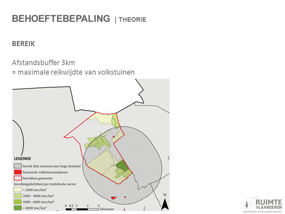 BEHOEFTEBEPALING | THEORIE BEREIK Afstandsbuffer 3km = maximale reikwijdte van volkstuinen