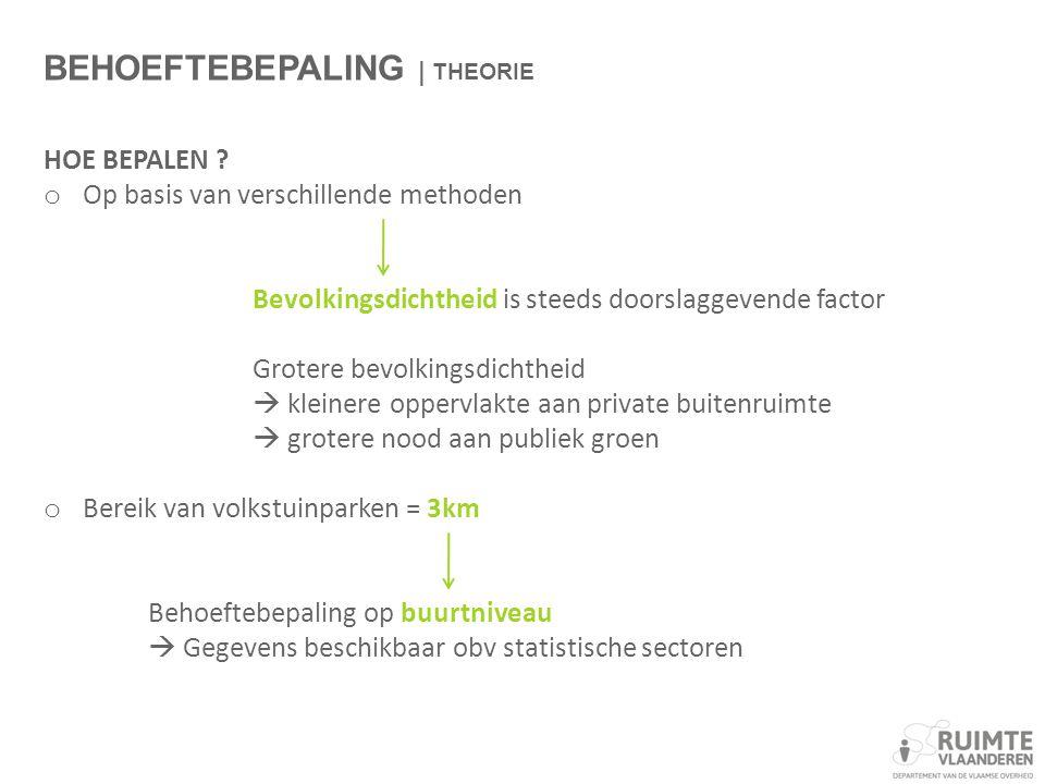 BEHOEFTEBEPALING | THEORIE HOE BEPALEN .