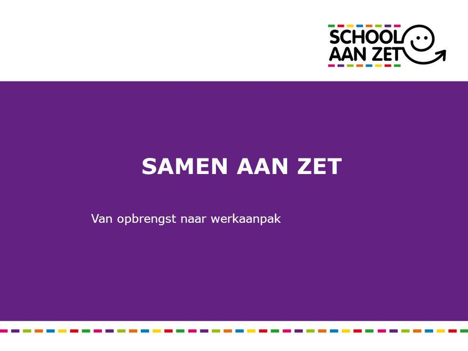 Wat vooraf ging •School heeft visie geformuleerd. •School heeft visie vertaald naar opbrengsten.