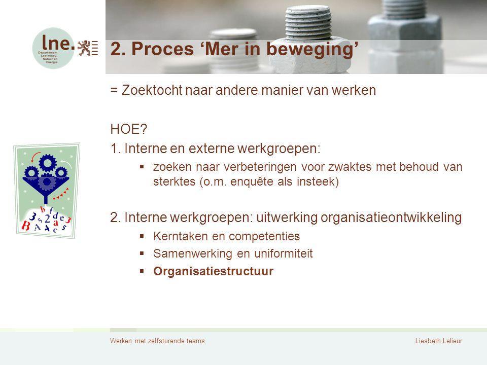 Werken met zelfsturende teamsLiesbeth Lelieur 2. Proces 'Mer in beweging' = Zoektocht naar andere manier van werken HOE? 1.Interne en externe werkgroe