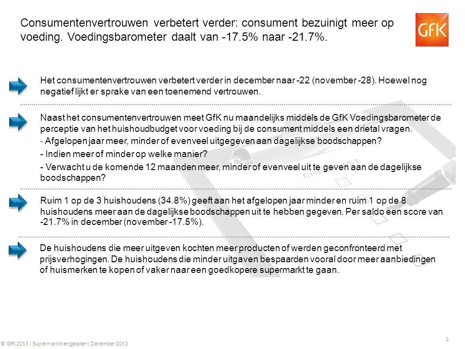 4 © GfK 2013 | Supermarktkengetallen | December 2013 Sinds oktober herstel in consumentenvertrouwen.