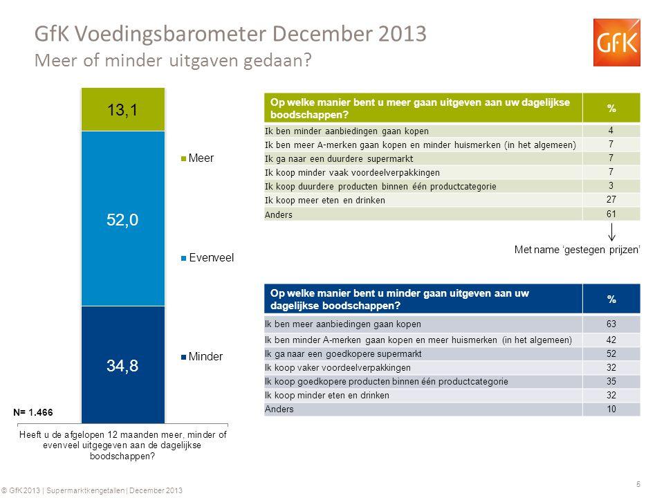 5 © GfK 2013 | Supermarktkengetallen | December 2013 GfK Voedingsbarometer December 2013 Meer of minder uitgaven gedaan.