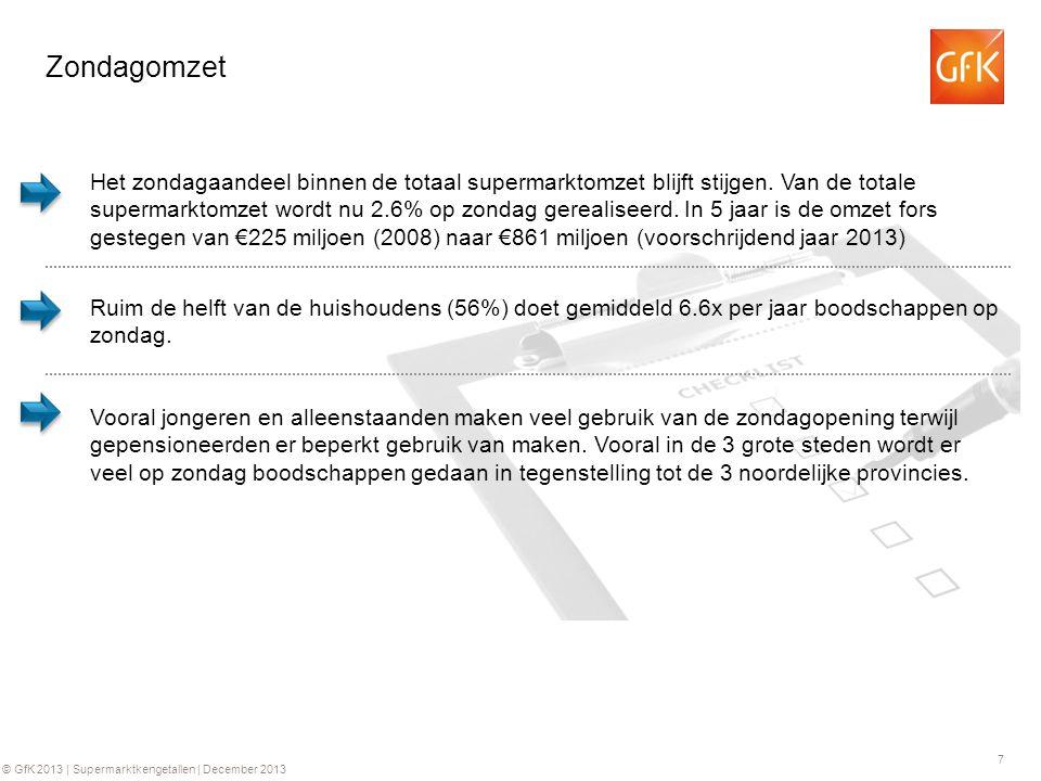 7 © GfK 2013 | Supermarktkengetallen | December 2013 Zondagomzet Vooral jongeren en alleenstaanden maken veel gebruik van de zondagopening terwijl gepensioneerden er beperkt gebruik van maken.