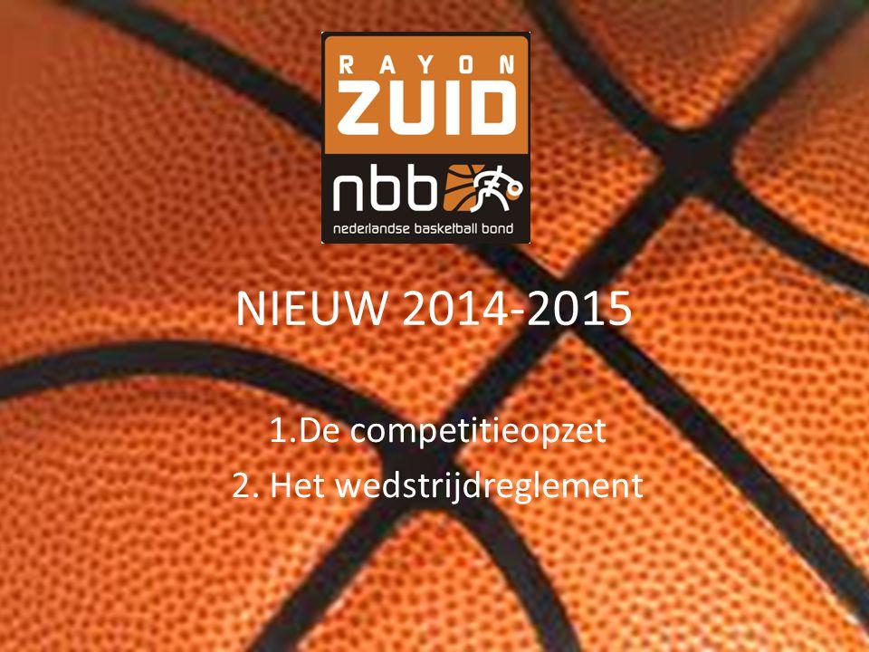 NIEUW 2014-2015 1.De competitieopzet 2. Het wedstrijdreglement