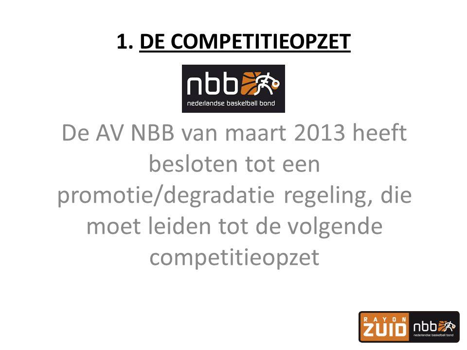 1. DE COMPETITIEOPZET De AV NBB van maart 2013 heeft besloten tot een promotie/degradatie regeling, die moet leiden tot de volgende competitieopzet