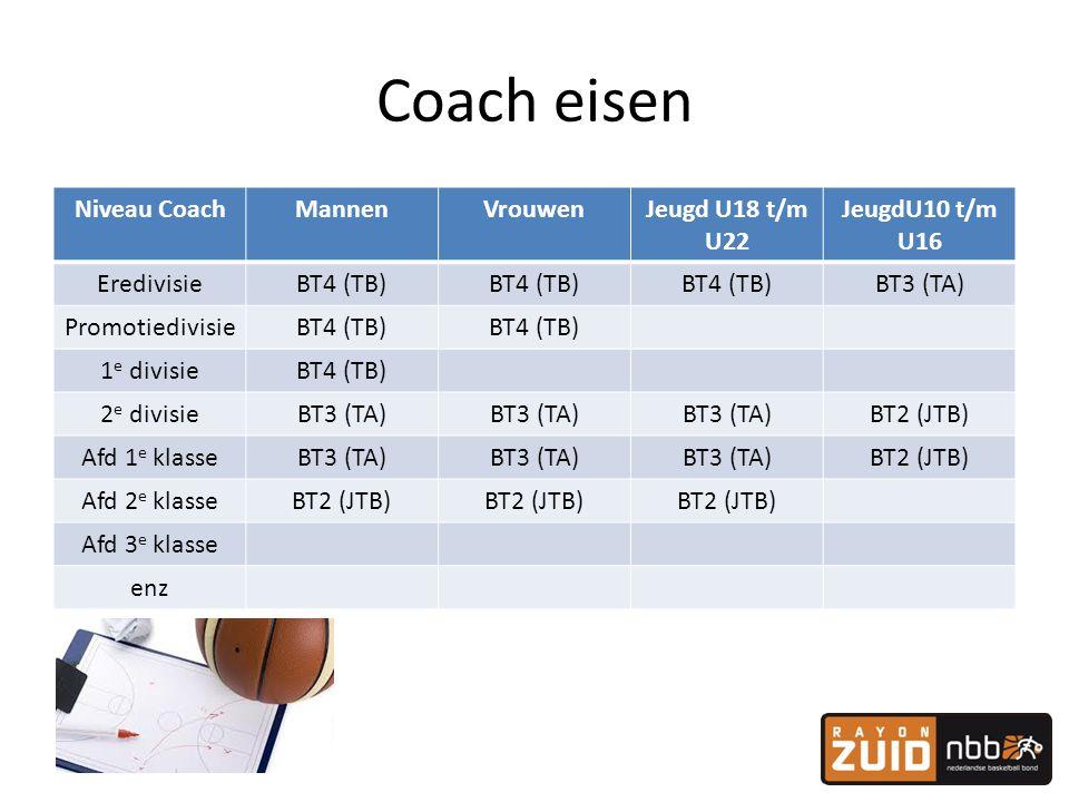 Coach eisen Niveau CoachMannenVrouwenJeugd U18 t/m U22 JeugdU10 t/m U16 EredivisieBT4 (TB) BT3 (TA) PromotiedivisieBT4 (TB) 1 e divisieBT4 (TB) 2 e di