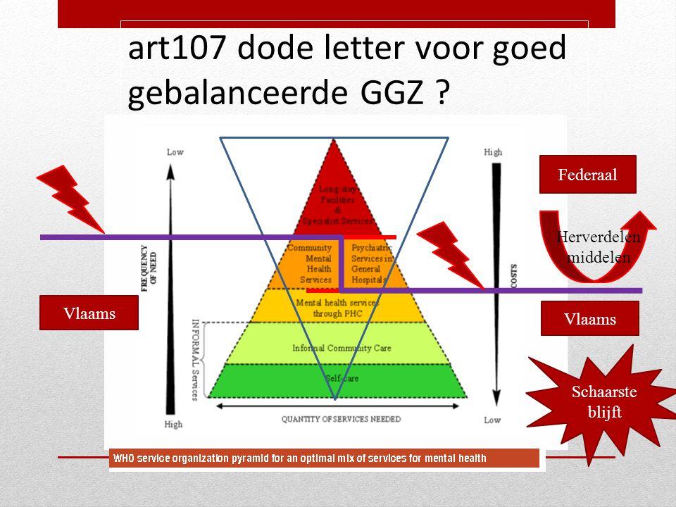 Federaal Vlaams Herverdelen middelen art107 dode letter voor goed gebalanceerde GGZ ? Schaarste blijft Vlaams