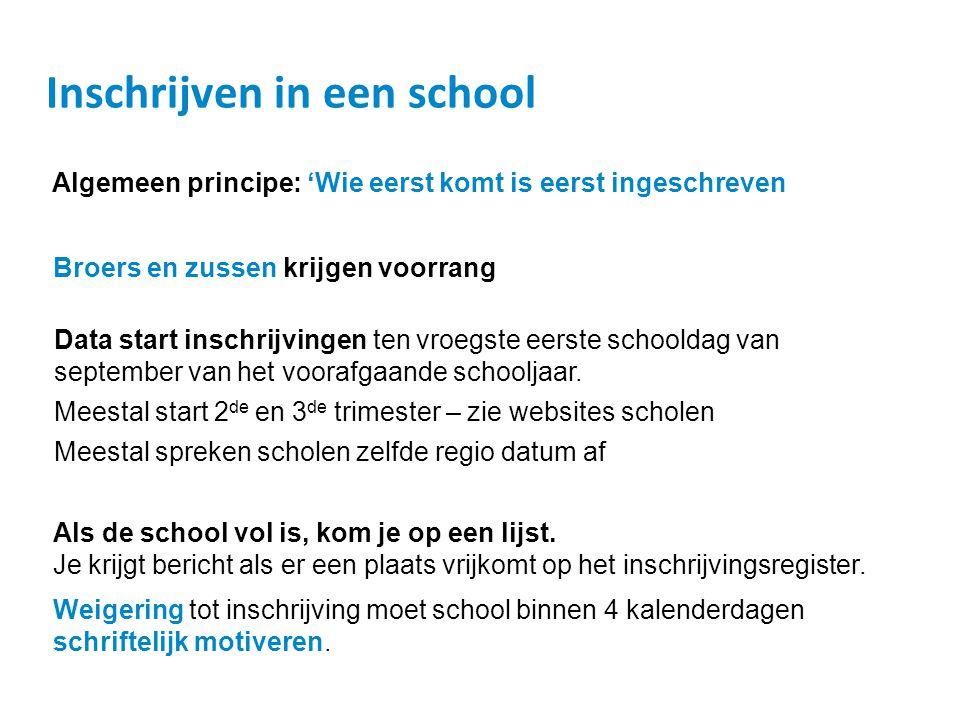 Inschrijven in een school Als de school vol is, kom je op een lijst.