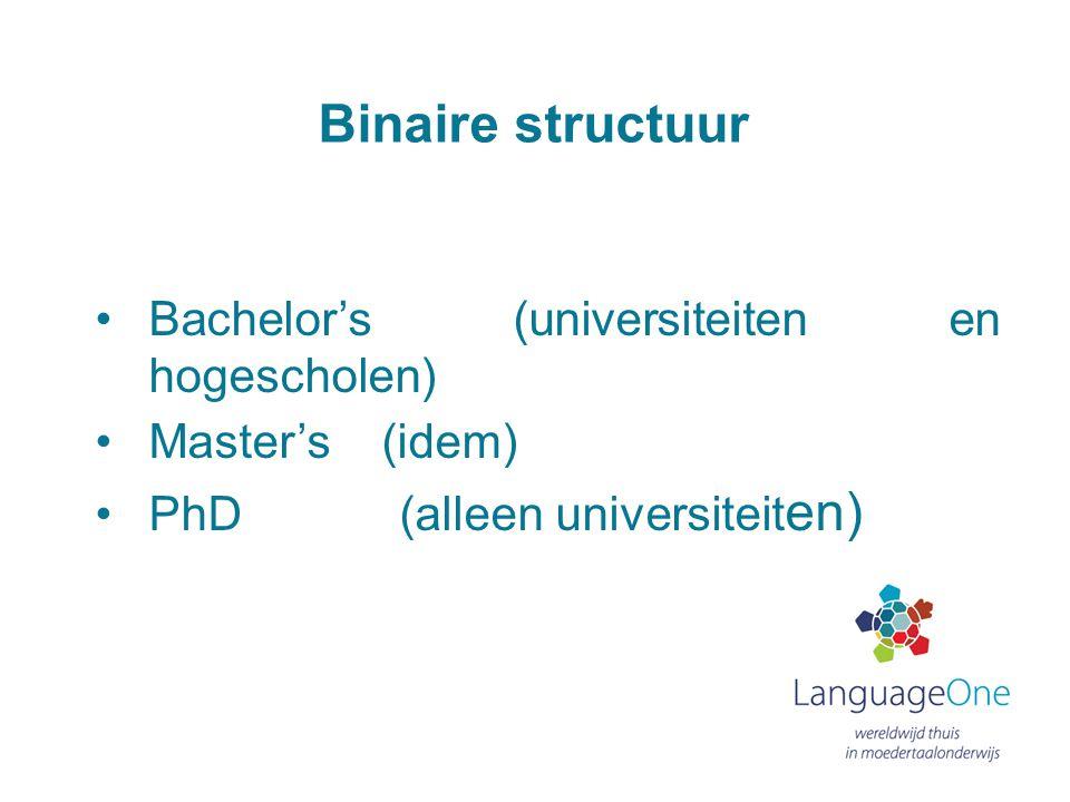 Binaire structuur •Bachelor's (universiteiten en hogescholen) •Master's (idem) •PhD (alleen universiteit en)