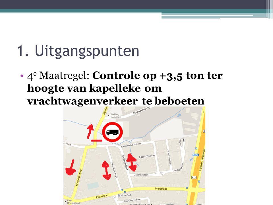 1. Uitgangspunten •4 e Maatregel: Controle op +3,5 ton ter hoogte van kapelleke om vrachtwagenverkeer te beboeten