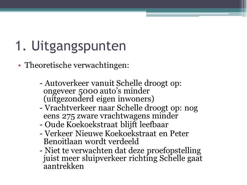 1. Uitgangspunten •Theoretische verwachtingen: - Autoverkeer vanuit Schelle droogt op: ongeveer 5000 auto's minder (uitgezonderd eigen inwoners) - Vra