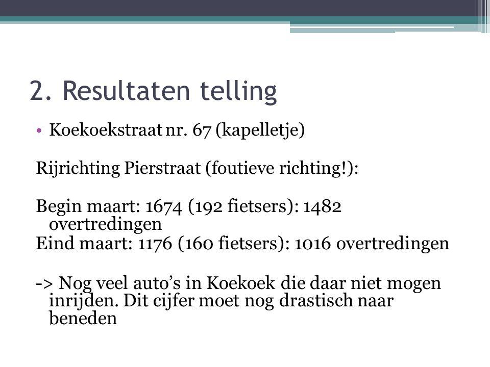 2. Resultaten telling •Koekoekstraat nr. 67 (kapelletje) Rijrichting Pierstraat (foutieve richting!): Begin maart: 1674 (192 fietsers): 1482 overtredi
