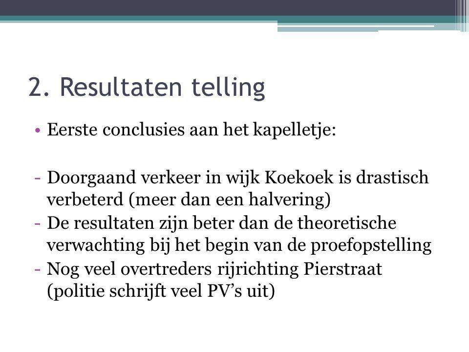 2. Resultaten telling •Eerste conclusies aan het kapelletje: -Doorgaand verkeer in wijk Koekoek is drastisch verbeterd (meer dan een halvering) -De re