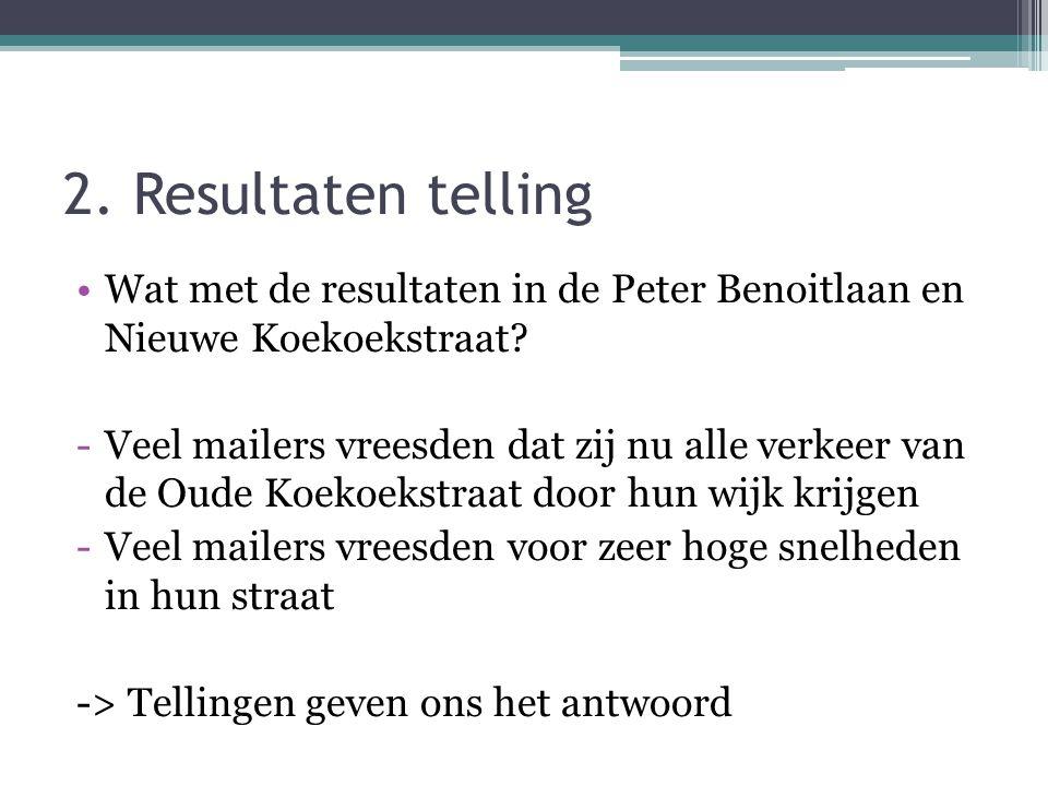 2. Resultaten telling •Wat met de resultaten in de Peter Benoitlaan en Nieuwe Koekoekstraat? -Veel mailers vreesden dat zij nu alle verkeer van de Oud