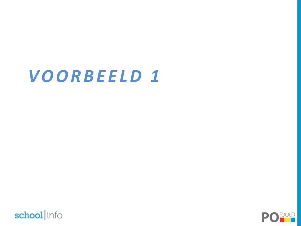 VOORBEELD 1