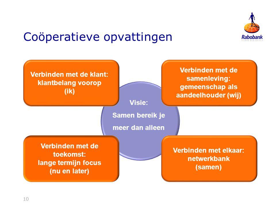 10 Coöperatieve opvattingen Verbinden met de samenleving: gemeenschap als aandeelhouder (wij) Verbinden met elkaar: netwerkbank (samen) Verbinden met