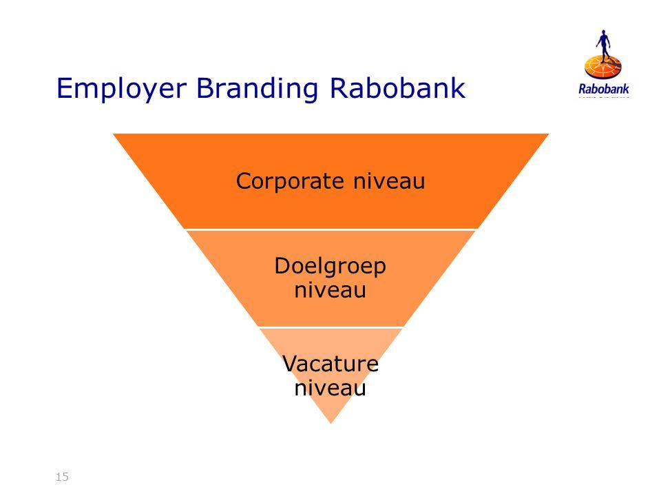 15 Employer Branding Rabobank 15 Corporate niveau Doelgroep niveau Vacature niveau