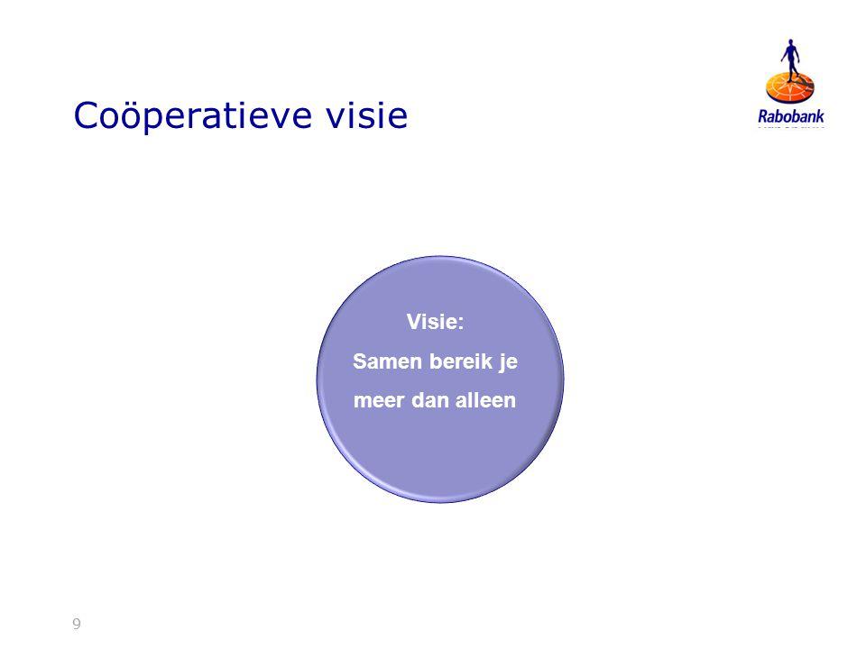 10 Coöperatieve opvattingen Verbinden met de samenleving: gemeenschap als aandeelhouder (wij) Verbinden met elkaar: netwerkbank (samen) Verbinden met de toekomst: lange termijn focus (nu en later) Visie: Samen bereik je meer dan alleen Verbinden met de klant: klantbelang voorop (ik) 10