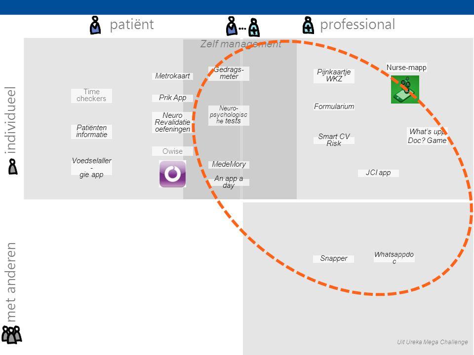 patiëntprofessional individueel met anderen Neuro Revalidatie oefeningen Time checkers Prik App Zelf management Voedselaller - gie app Metrokaart Owis