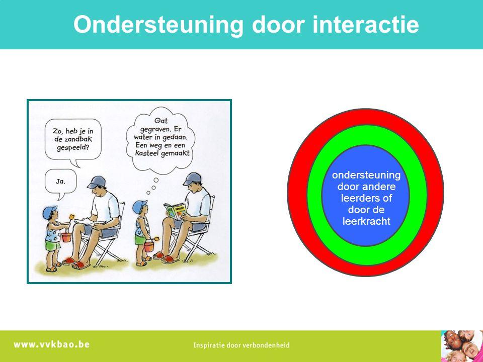  Interactie met andere kleuters en met de leidster helpt de kleuter de kloof in de taak te overbruggen.