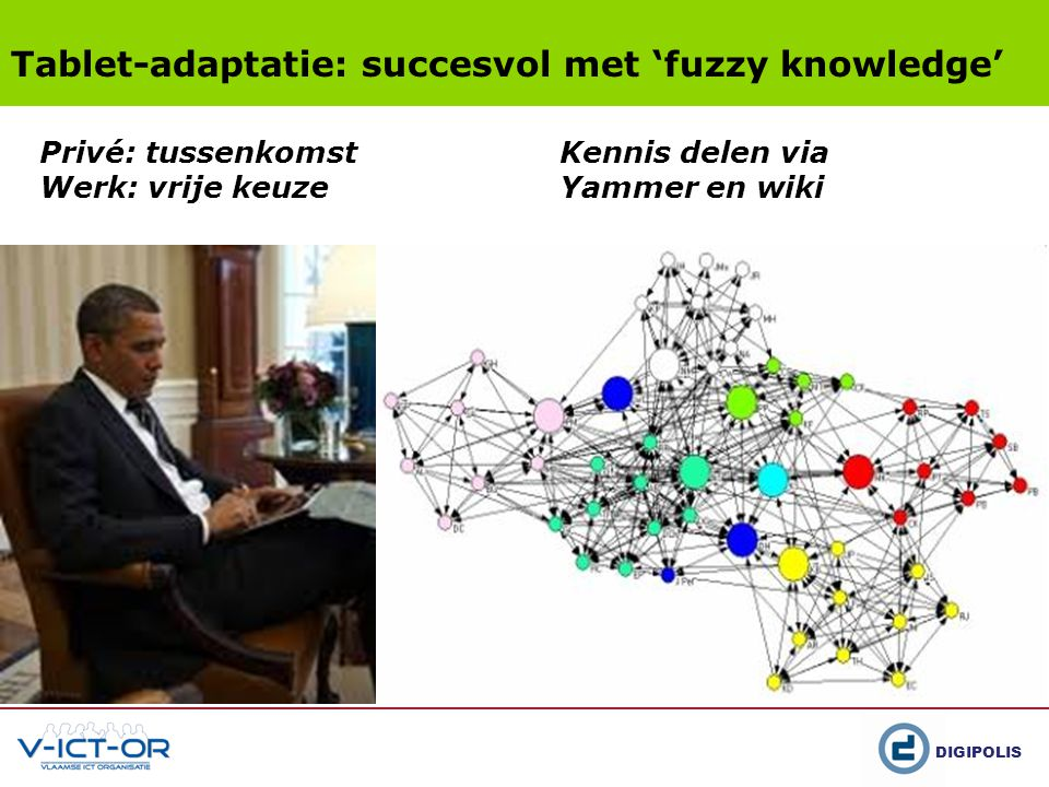DIGIPOLIS Tablet-adaptatie: succesvol met 'fuzzy knowledge' Privé: tussenkomst Werk: vrije keuze Kennis delen via Yammer en wiki