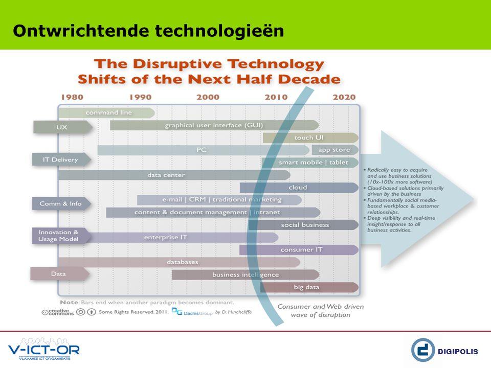 DIGIPOLIS Ontwrichtende technologieën