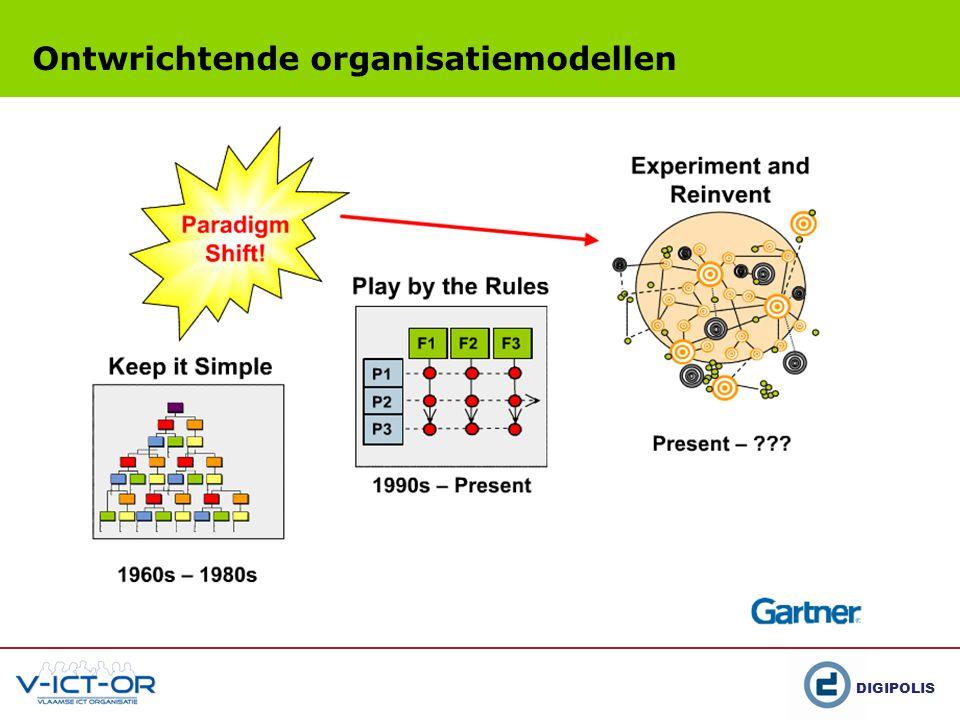 DIGIPOLIS Ontwrichtende organisatiemodellen