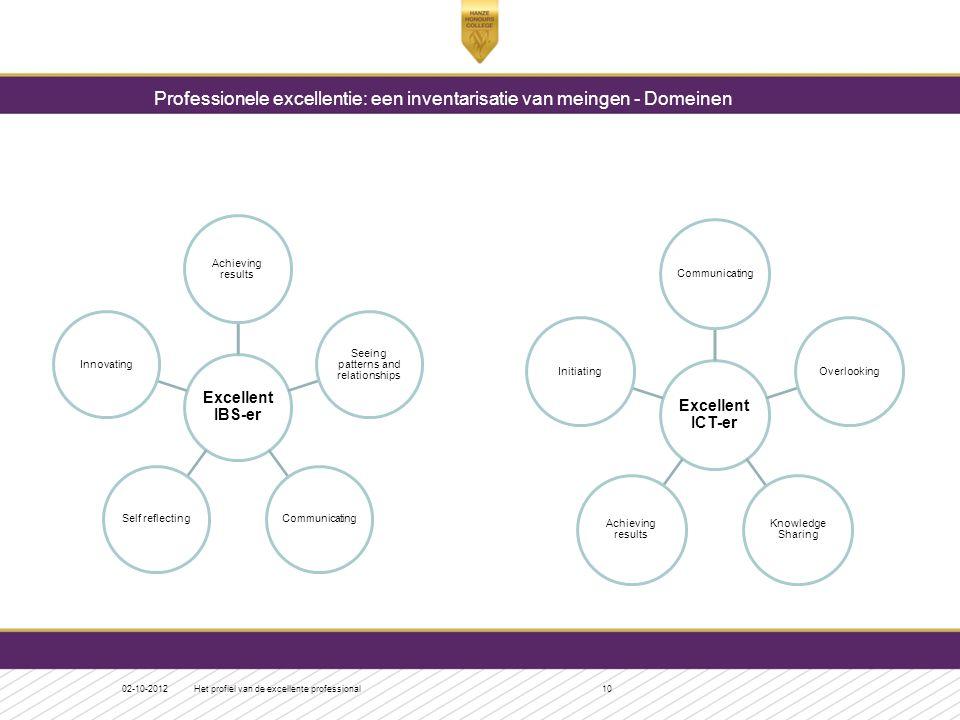 Professionele excellentie: een inventarisatie van meingen - Domeinen 02-10-2012Het profiel van de excellente professional10 Excellent IBS-er Achieving