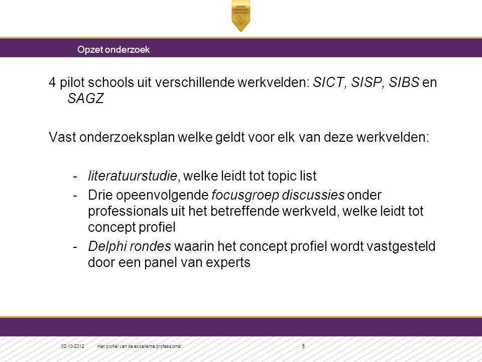 4 pilot schools uit verschillende werkvelden: SICT, SISP, SIBS en SAGZ Vast onderzoeksplan welke geldt voor elk van deze werkvelden: -literatuurstudie