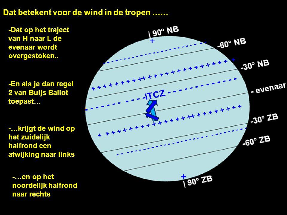 Dat betekent voor de wind in de tropen …… -Dat op het traject van H naar L de evenaar wordt overgestoken.. -En als je dan regel 2 van Buijs Ballot toe