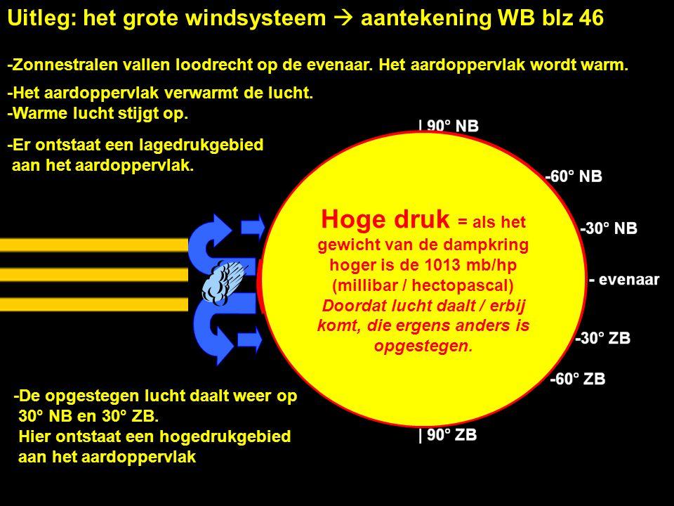 Uitleg: het grote windsysteem  aantekening WB blz 46 -Zonnestralen vallen loodrecht op de evenaar. Het aardoppervlak wordt warm. -Het aardoppervlak v