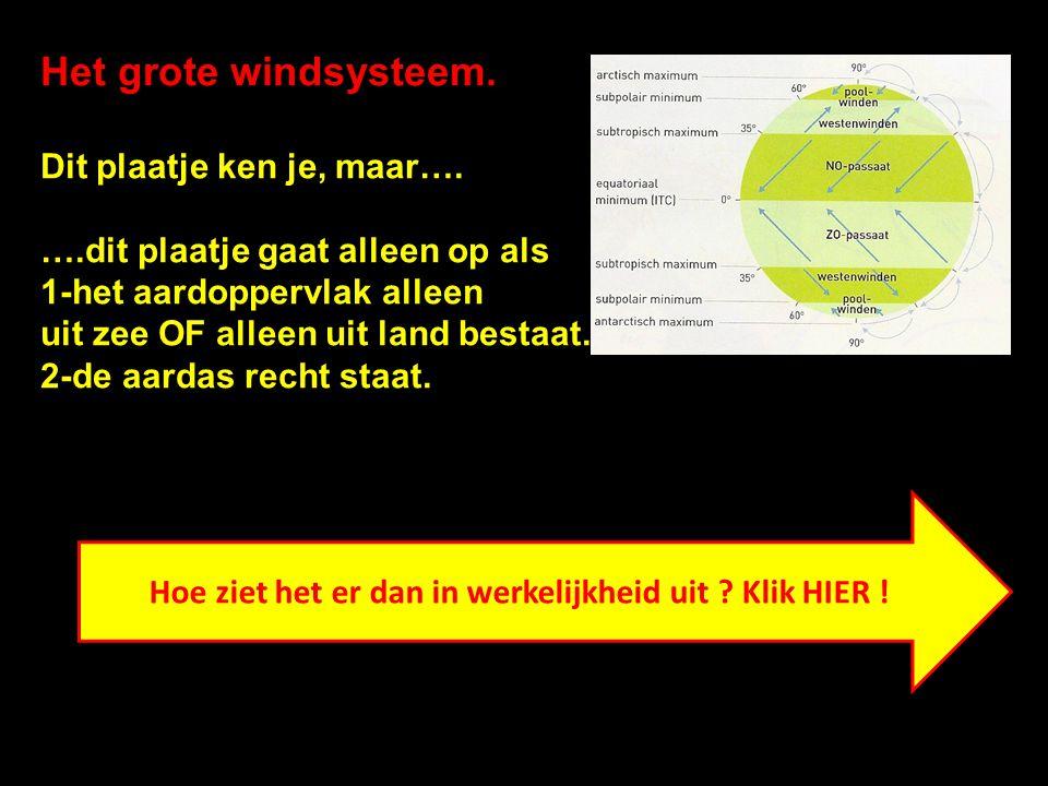 Het grote windsysteem. Dit plaatje ken je, maar…. ….dit plaatje gaat alleen op als 1-het aardoppervlak alleen uit zee OF alleen uit land bestaat. 2-de