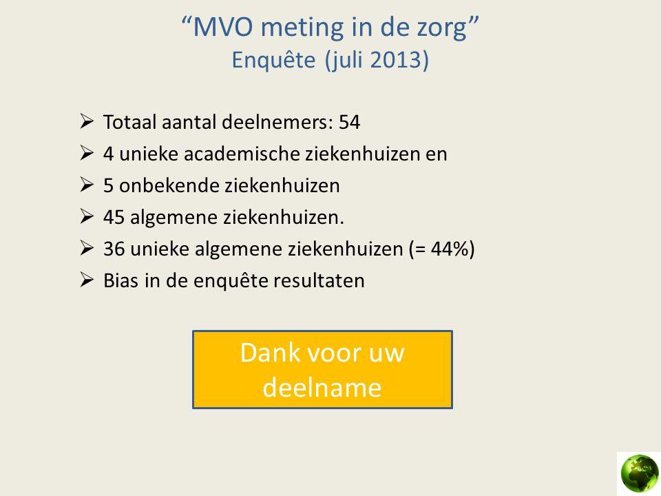 """""""MVO meting in de zorg"""" Enquête (juli 2013)  Totaal aantal deelnemers: 54  4 unieke academische ziekenhuizen en  5 onbekende ziekenhuizen  45 alge"""