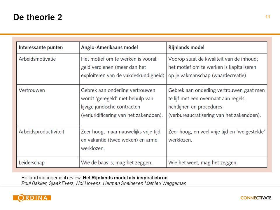 De theorie 2 11 Holland management review: Het Rijnlands model als inspiratiebron Poul Bakker, Sjaak Evers, Nol Hovens, Herman Snelder en Mathieu Weggeman