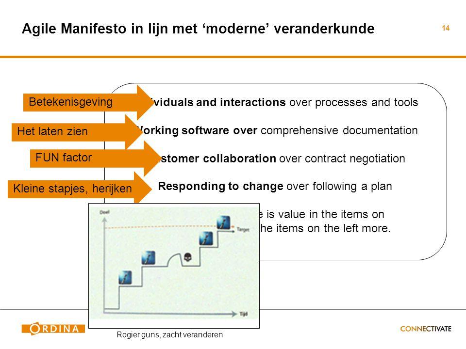 Agile Manifesto in lijn met 'moderne' veranderkunde 14 Individuals and interactions over processes and tools Working software over comprehensive docum