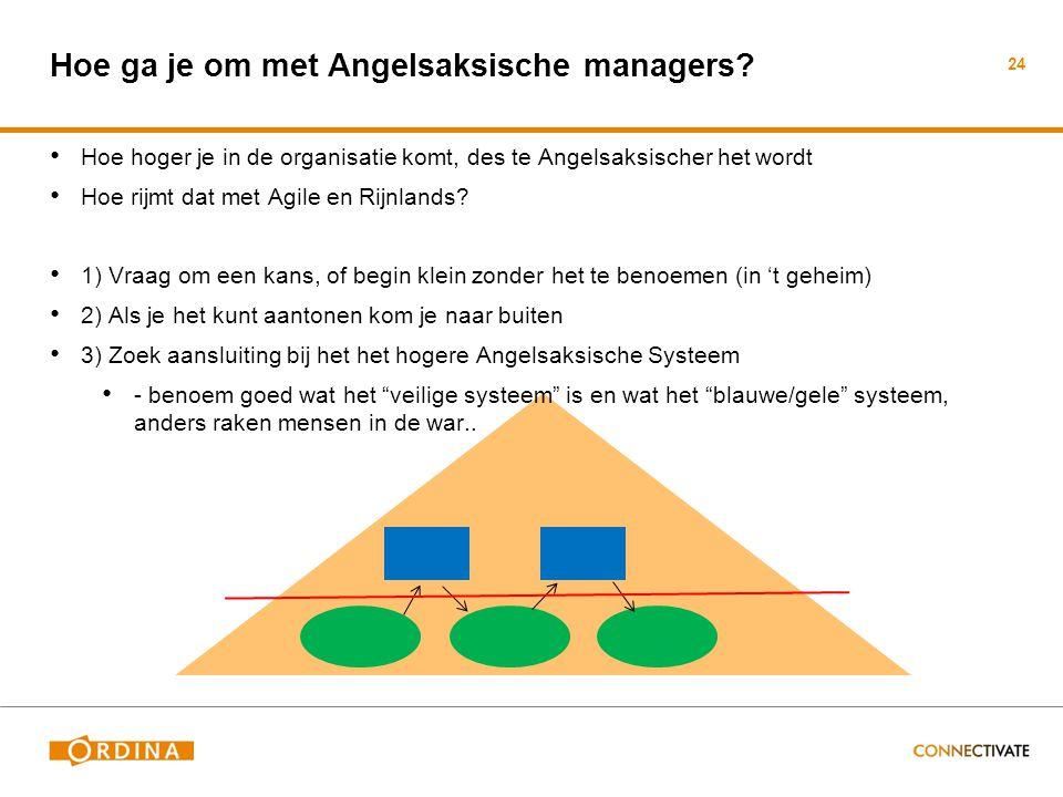 Hoe ga je om met Angelsaksische managers? • Hoe hoger je in de organisatie komt, des te Angelsaksischer het wordt • Hoe rijmt dat met Agile en Rijnlan