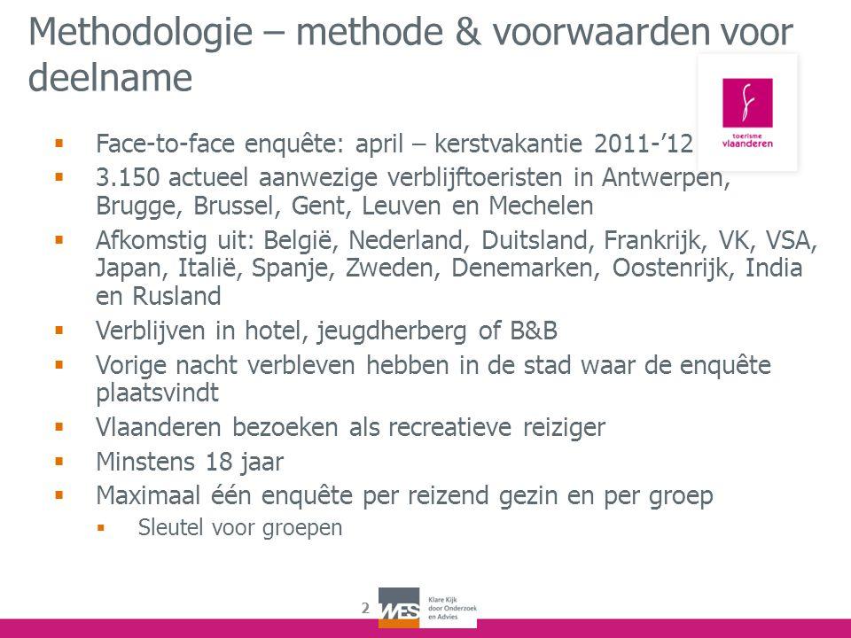 2 Methodologie – methode & voorwaarden voor deelname  Face-to-face enquête: april – kerstvakantie 2011-'12  3.150 actueel aanwezige verblijftoeriste