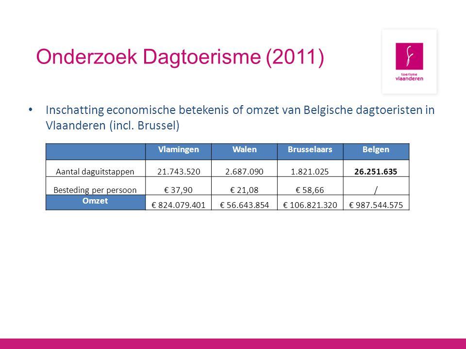 • Inschatting economische betekenis of omzet van Belgische dagtoeristen in Vlaanderen (incl. Brussel) VlamingenWalenBrusselaarsBelgen Aantal daguitsta