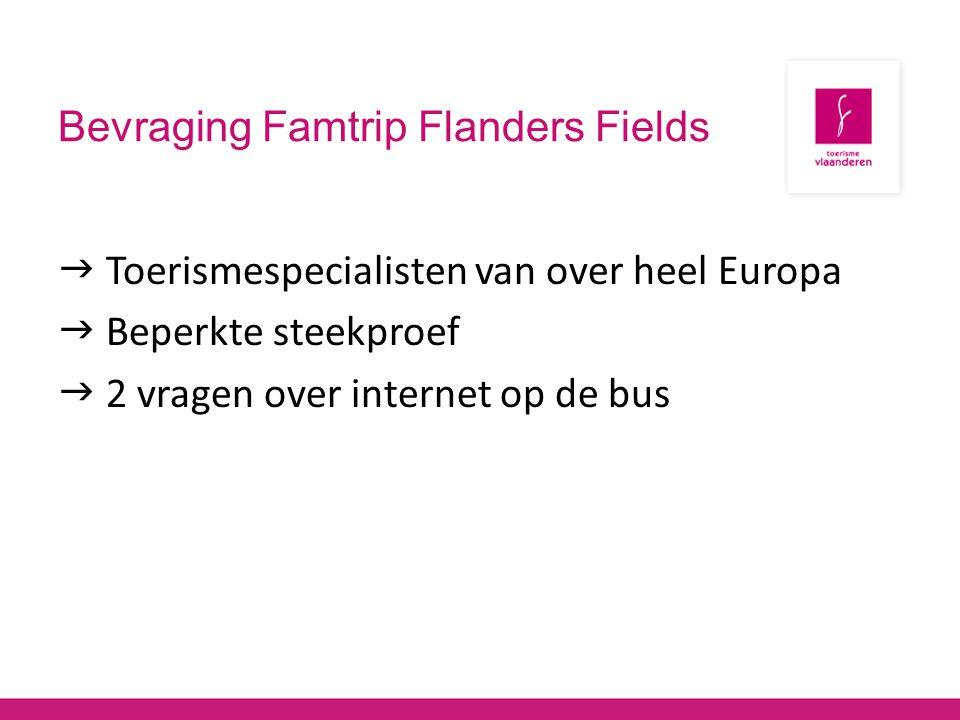 Bevraging Famtrip Flanders Fields  Toerismespecialisten van over heel Europa  Beperkte steekproef  2 vragen over internet op de bus