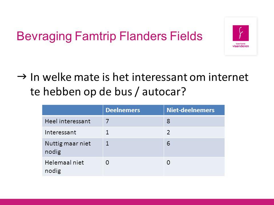 Bevraging Famtrip Flanders Fields  In welke mate is het interessant om internet te hebben op de bus / autocar? DeelnemersNiet-deelnemers Heel interes