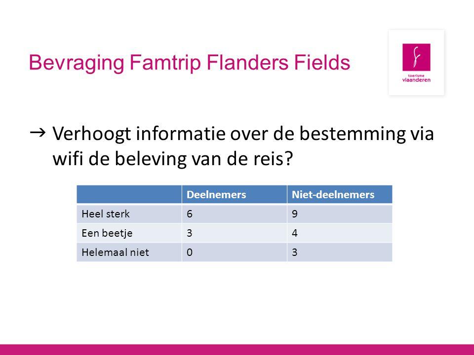 Bevraging Famtrip Flanders Fields  Verhoogt informatie over de bestemming via wifi de beleving van de reis? DeelnemersNiet-deelnemers Heel sterk69 Ee