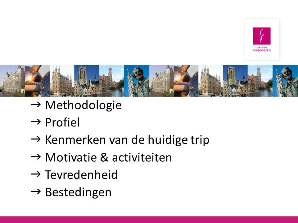 Methodologie  Profiel  Kenmerken van de huidige trip  Motivatie & activiteiten  Tevredenheid  Bestedingen
