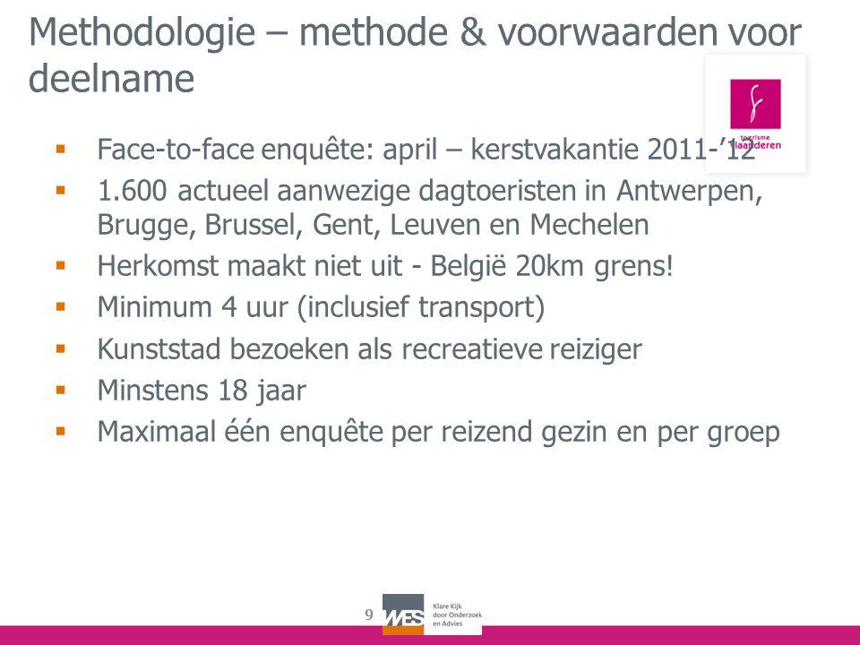 9 Methodologie – methode & voorwaarden voor deelname  Face-to-face enquête: april – kerstvakantie 2011-'12  1.600 actueel aanwezige dagtoeristen in