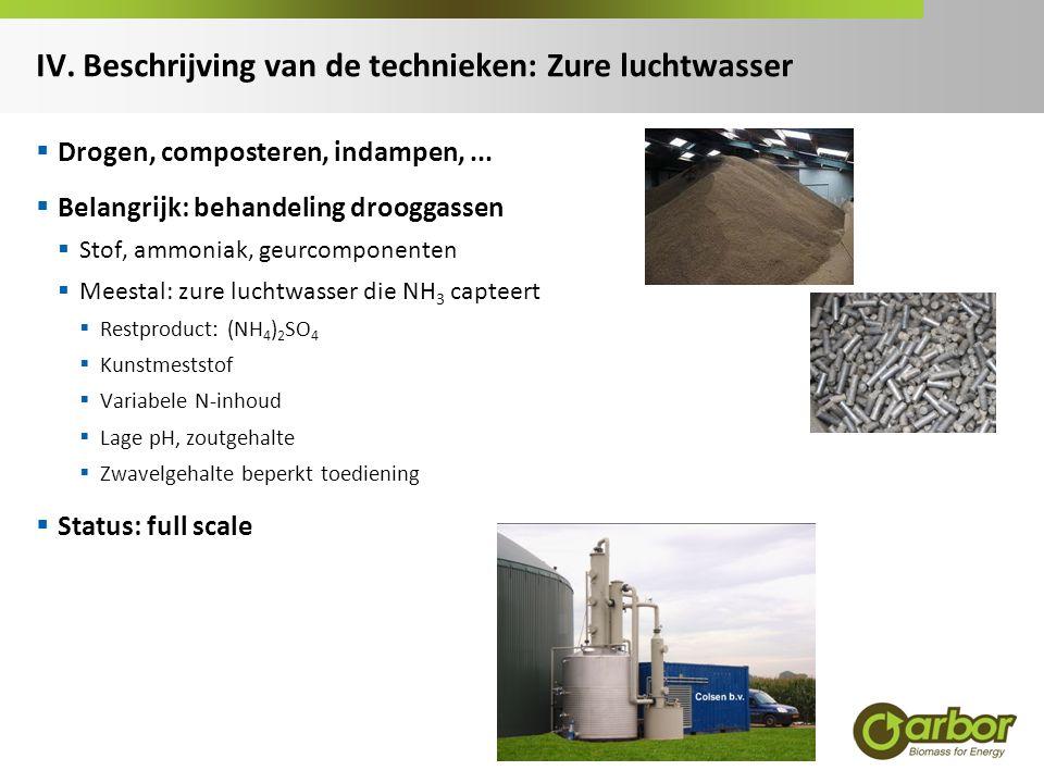IV. Beschrijving van de technieken: Zure luchtwasser  Drogen, composteren, indampen,...  Belangrijk: behandeling drooggassen  Stof, ammoniak, geurc