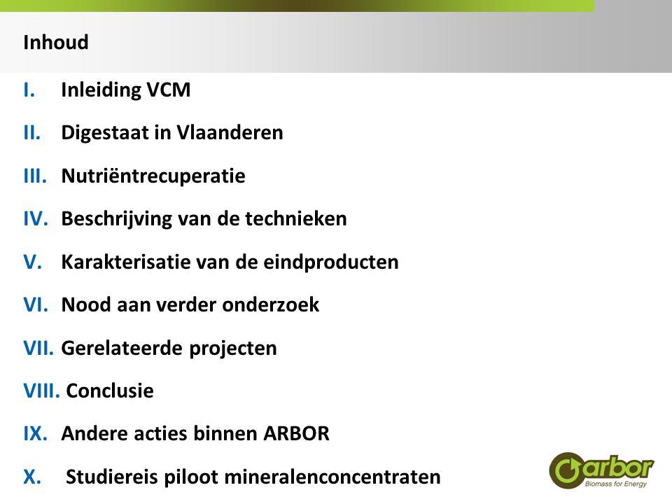 Inhoud I.Inleiding VCM II.Digestaat in Vlaanderen III.Nutriëntrecuperatie IV.Beschrijving van de technieken V.Karakterisatie van de eindproducten VI.N