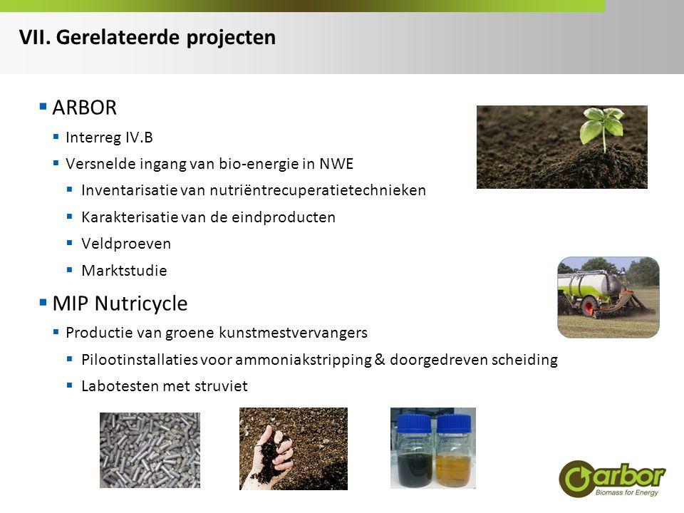  ARBOR  Interreg IV.B  Versnelde ingang van bio-energie in NWE  Inventarisatie van nutriëntrecuperatietechnieken  Karakterisatie van de eindprodu