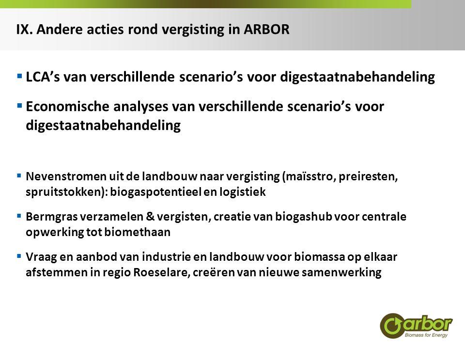 IX. Andere acties rond vergisting in ARBOR  LCA's van verschillende scenario's voor digestaatnabehandeling  Economische analyses van verschillende s