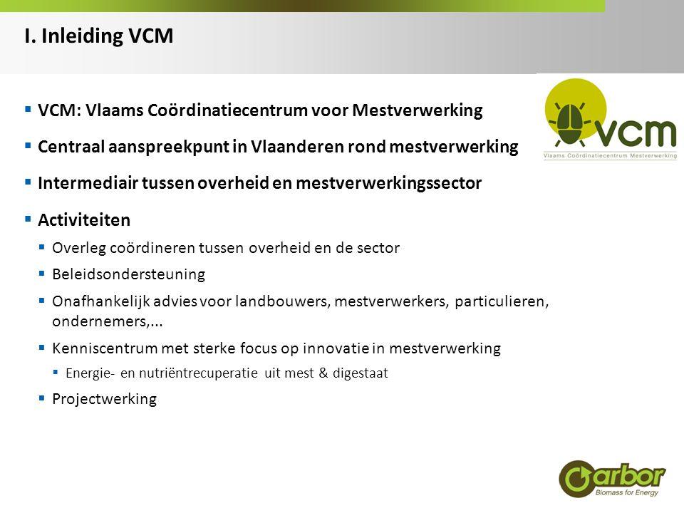 I. Inleiding VCM  VCM: Vlaams Coördinatiecentrum voor Mestverwerking  Centraal aanspreekpunt in Vlaanderen rond mestverwerking  Intermediair tussen