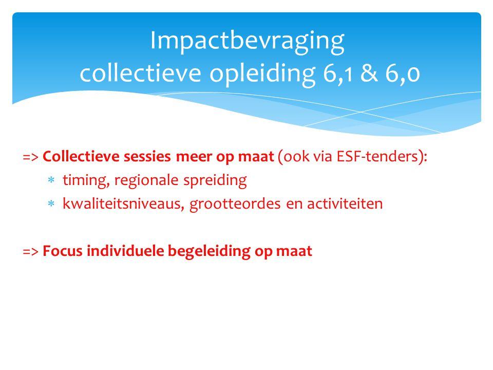 Impactbevraging collectieve opleiding 6,1 & 6,0 => Collectieve sessies meer op maat (ook via ESF-tenders):  timing, regionale spreiding  kwaliteitsn